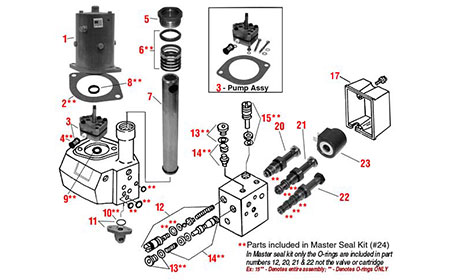 parts5